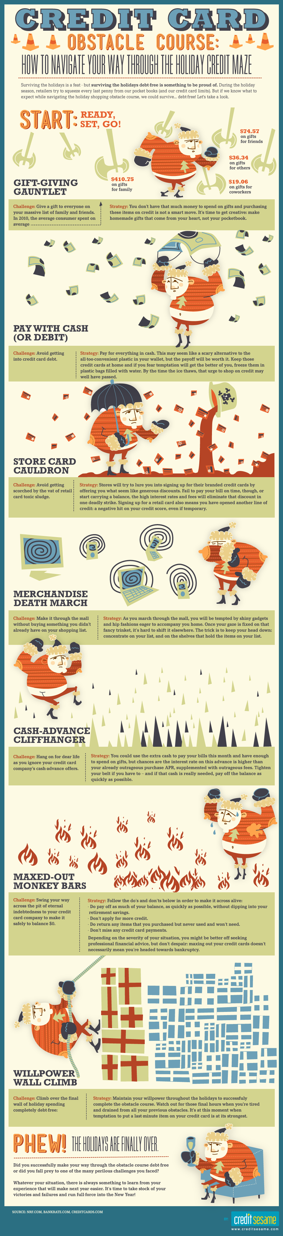 Credit Card Debt Infographic Provided By CreditSesame.com