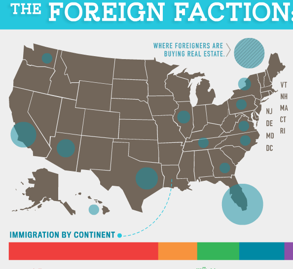 Where Are Foreigners Buying Real Estate in the United States