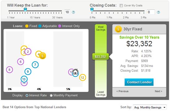 Smart ideas on applying for a loan
