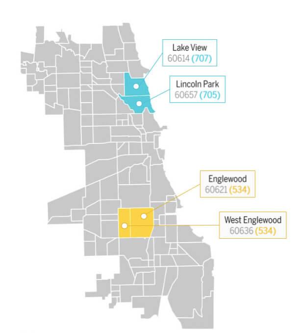 neighborhood level breakdown of chicago credit scores