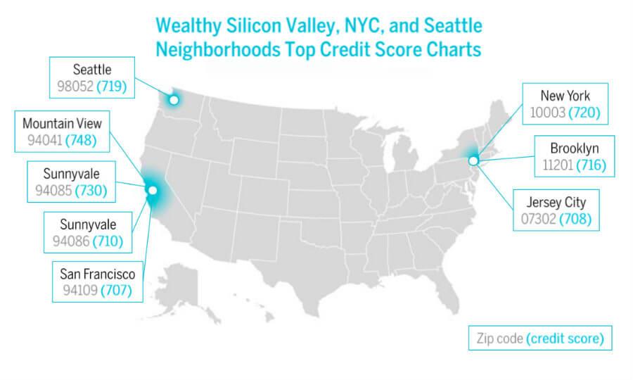 us neighborhoods with top credit scores
