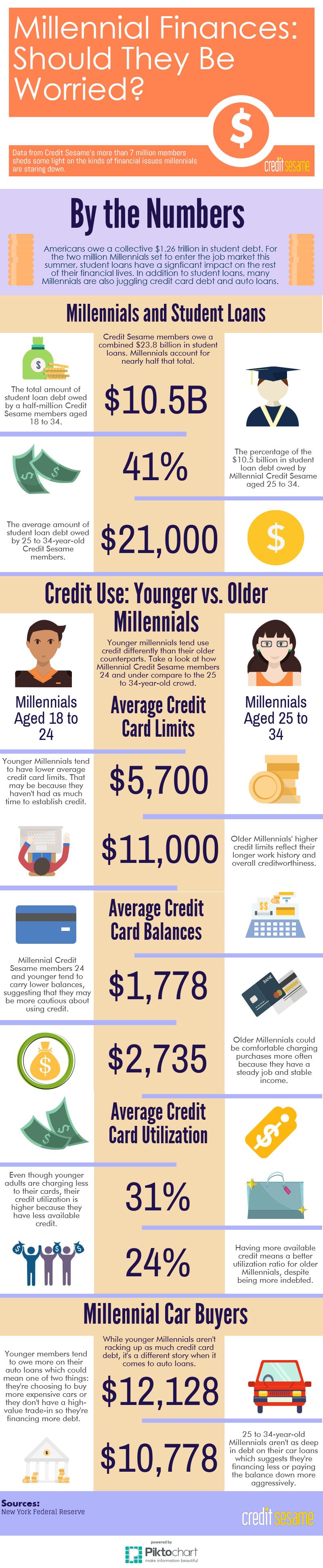 student-loans-and-millennials_(4)