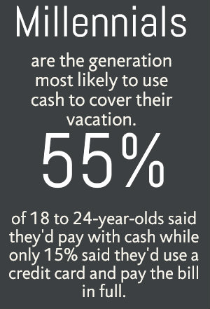 vacation-infographic-1b