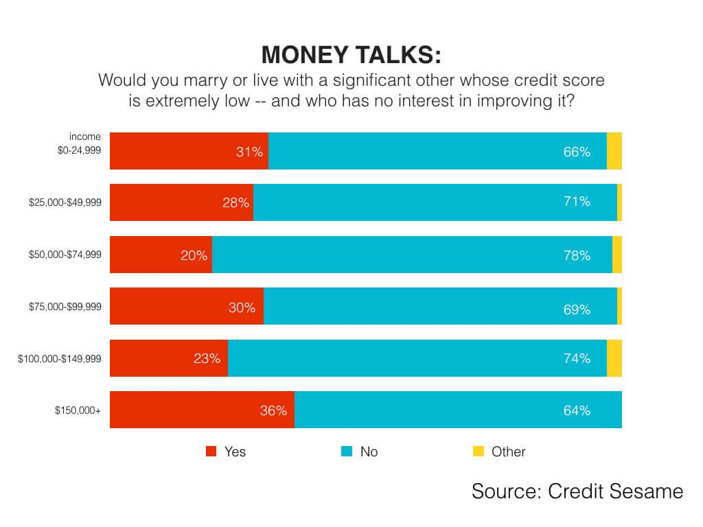 V-Day Survey Income.001