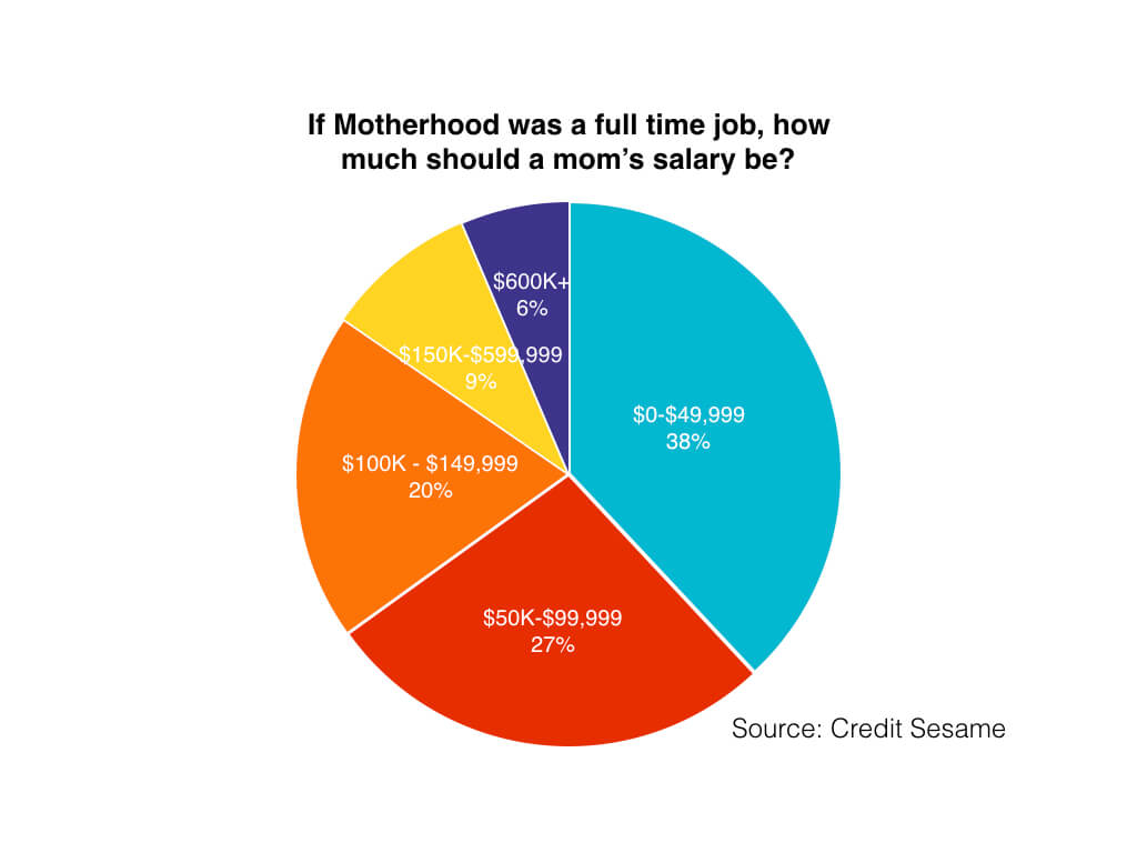Mom's salary breakdown.001