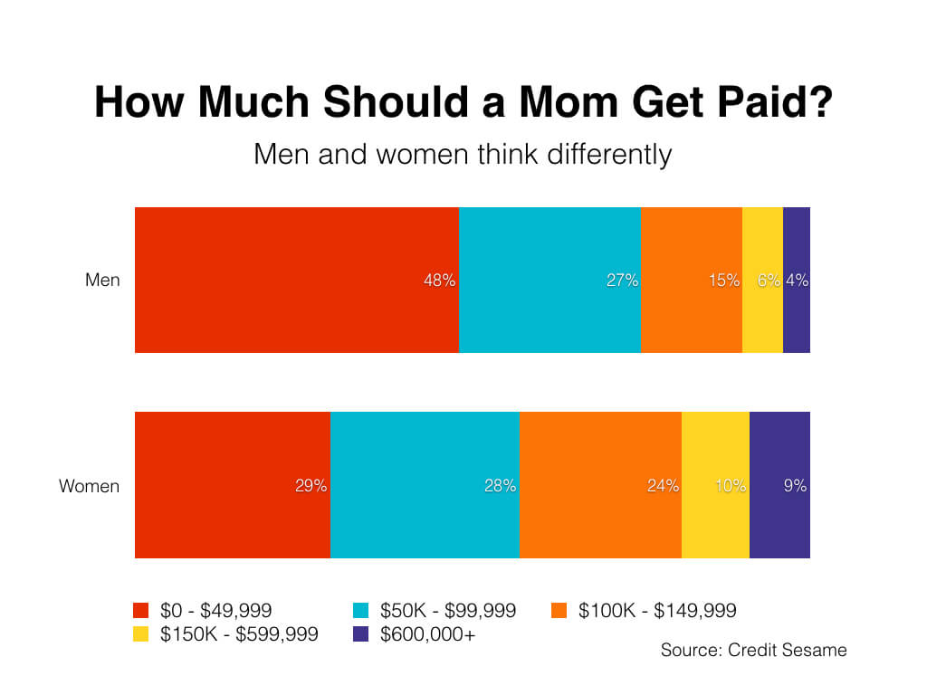 men v women on mom's pay.001